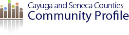 Community Indicators Project for Cayuga and Seneca